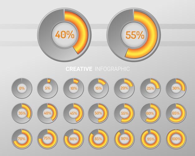 Círculo de gráfico de elementos de infográfico com indicação de porcentagens.
