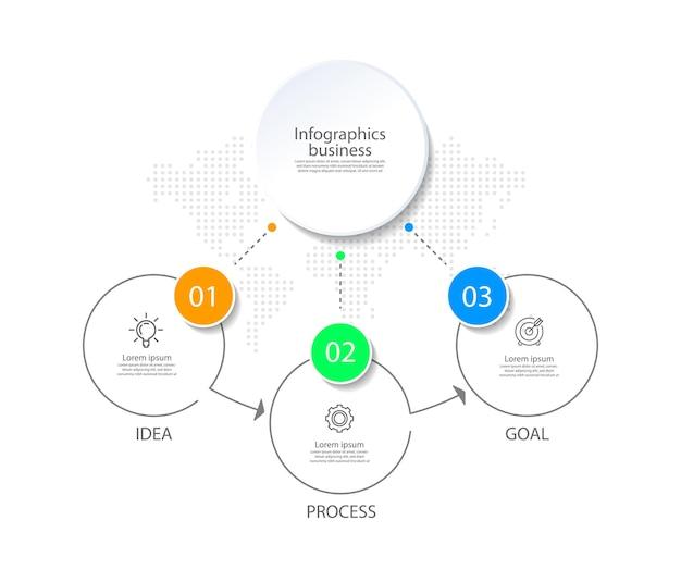 Círculo de infográfico de apresentação de negócios colorido com três etapas