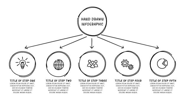 Círculo de infográfico doodle com 5 etapas. ícones desenhados à mão. ilustração de linha fina.