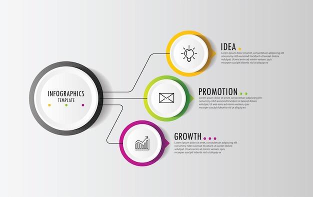 Círculo de modelo de infográfico de apresentação de negócios com 3 etapas
