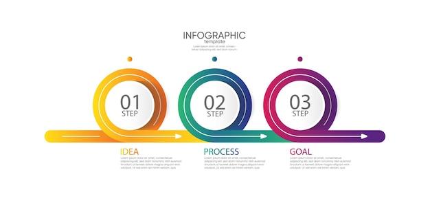 Círculo de modelo de infográfico de apresentação de negócios com etapas
