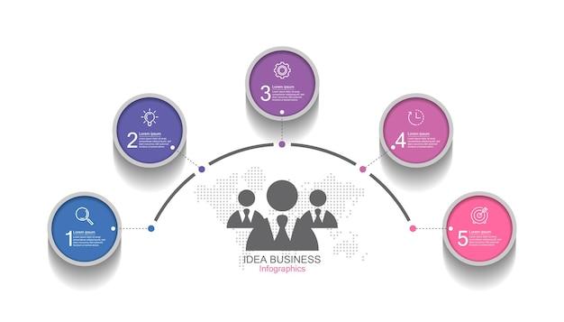 Círculo de modelo de infográfico de negócios de ideia de apresentação com cinco etapas