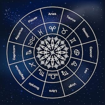 Círculo dos signos do zodíaco da astrologia