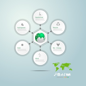 Círculo infográficos de energia verde no mundo