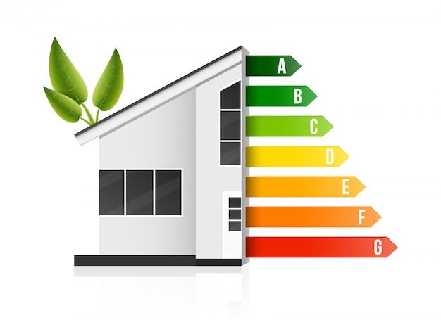 Classificação de eficiência energética em casa, casa ecológica inteligente.