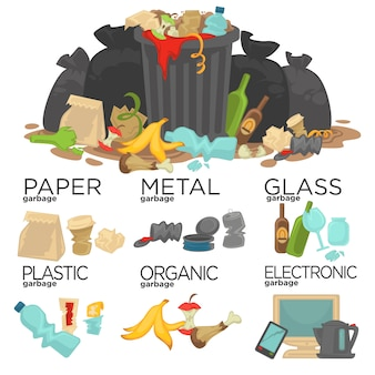 Classificação de lixo: desperdício de comida, vidro, metal e papel, plástico eletrônico, orgânico.