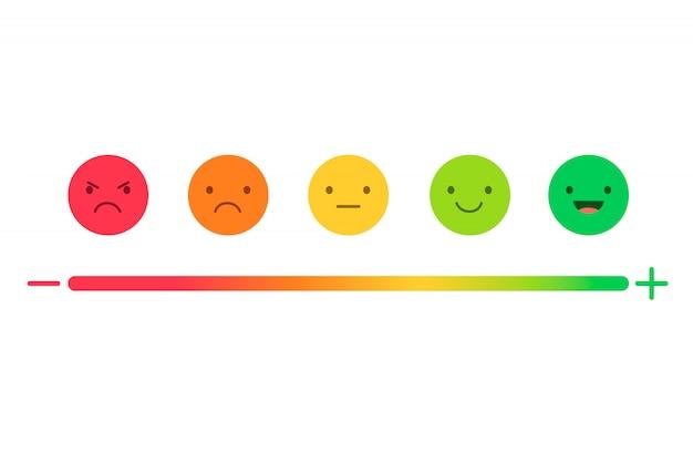 Classificação de satisfação, feedback em forma de emoções.