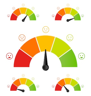 Classificação do medidor de satisfação do cliente, tacômetro.