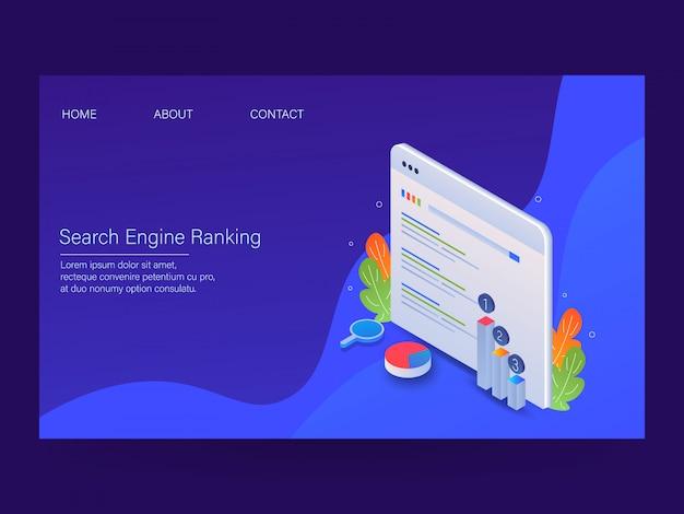 Classificação do search engine