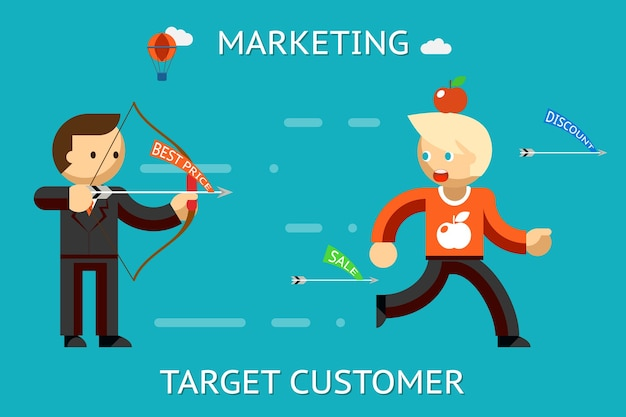 Cliente-alvo de marketing. mercado e sucesso, consumismo e estratégia, solução, melhor preço.