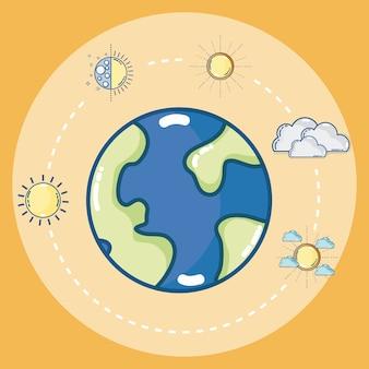 Clima e meteorologia forescast
