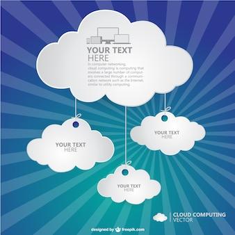 Cloud computing sunburst vetor arte