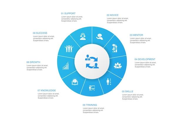 Coaching infographic design de círculo de 10 passos. suporte, mentor, habilidades, ícones simples de treinamento