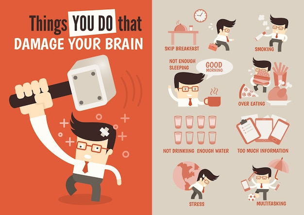 Coisas que você faz que danificam seu cérebro