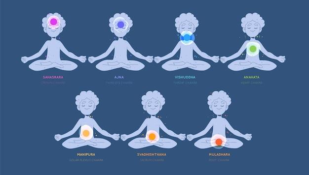 Coleção conceito de chakras