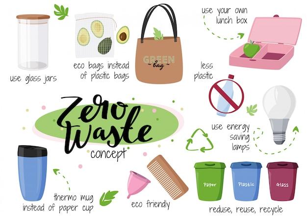Coleção de conceito de desperdício zero.