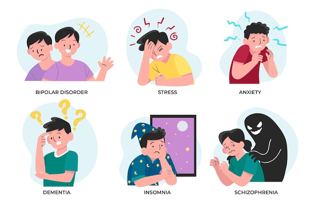 Coleção de diferentes transtornos mentais