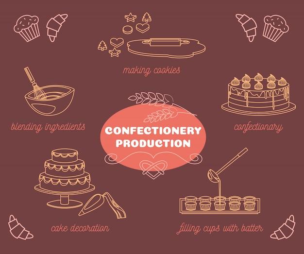 Coleção de elementos de produção de confeitaria