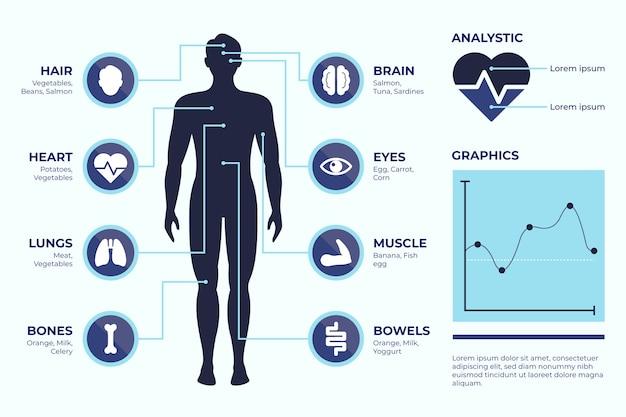 Coleção de elementos médicos infográfico