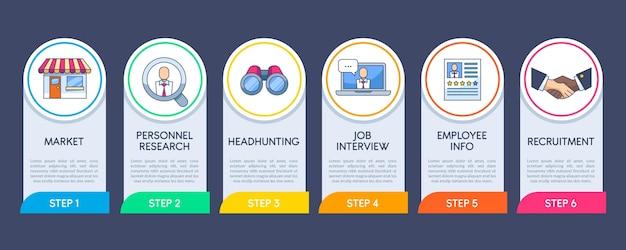 Coleção de etapas no processo de contratação