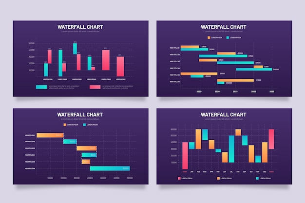 Coleção de gráfico de cachoeira de infográficos