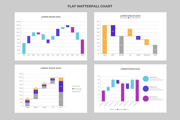 Coleção de gráfico de cachoeira plana