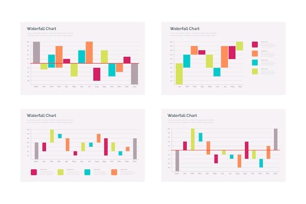 Coleção de gráfico de cachoeira