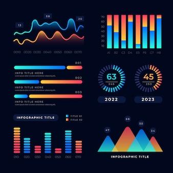 Coleção de gráficos de elementos do painel