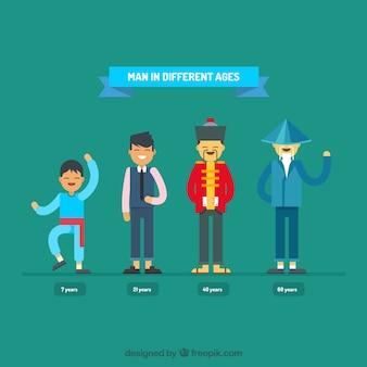 Coleção de homens asiáticos em diferentes idades
