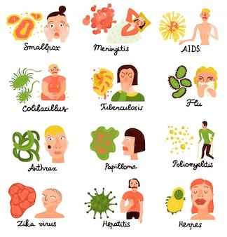 Coleção de ícones plana de vírus humanos
