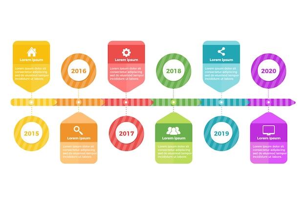 Coleção de infográfico da linha do tempo