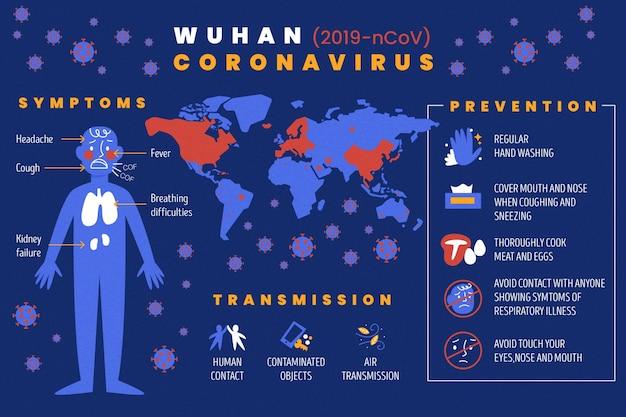 Coleção de infográfico de coronavírus