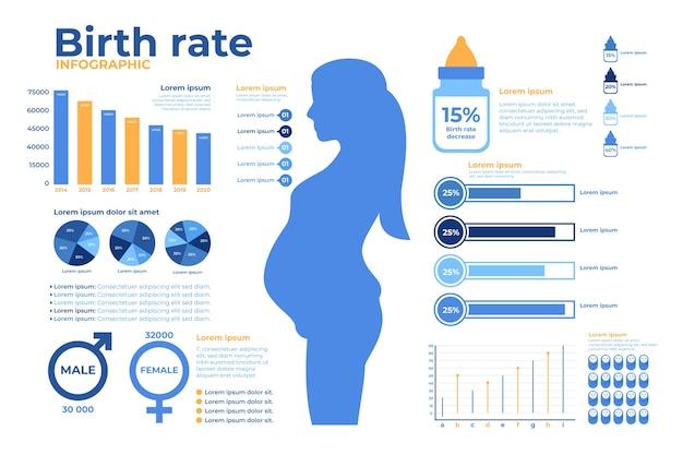 Coleção de infográfico de taxa de nascimento