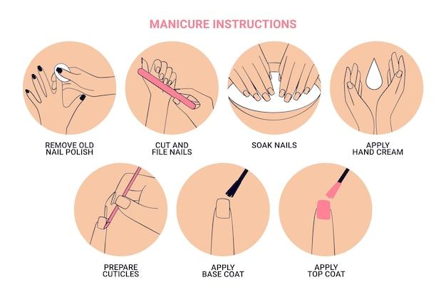 Coleção de instruções de manicure