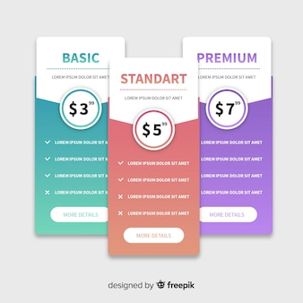 Coleção de lista de preços de gradiente