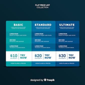 Coleção de lista de preços plana