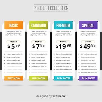 Coleção de lista de preços
