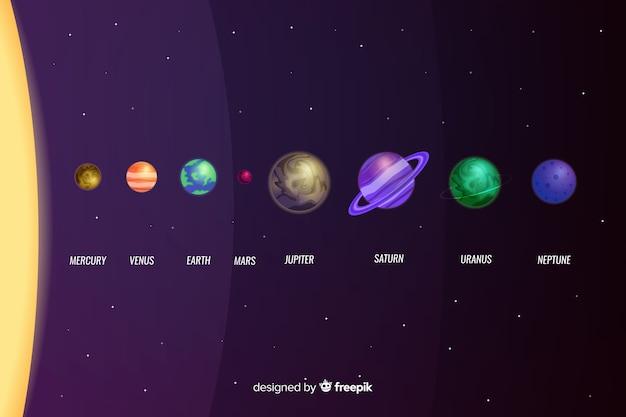 Coleção de planeta design plano