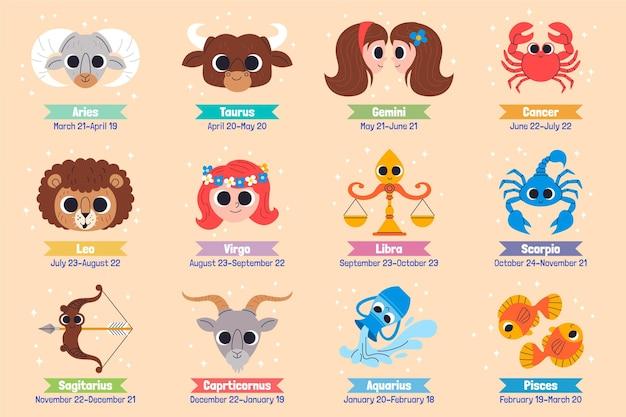Coleção de signos do zodíaco dos desenhos animados