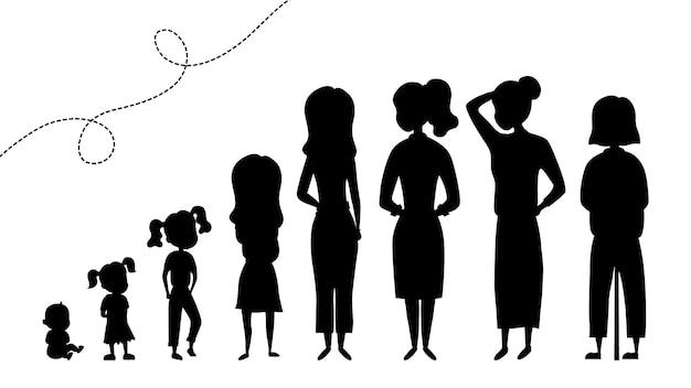 Coleção de silhuetas negras da idade feminina. desenvolvimento da mulher, desde a criança até o idoso.