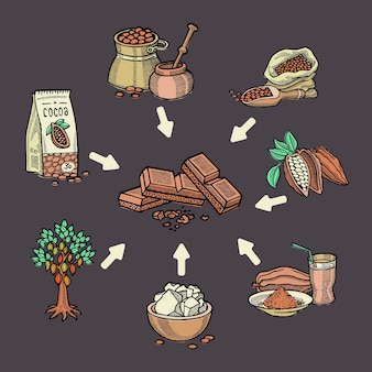 Coleção de super alimentos chocolate