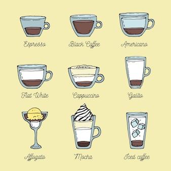 Coleção de tipos de café vintage