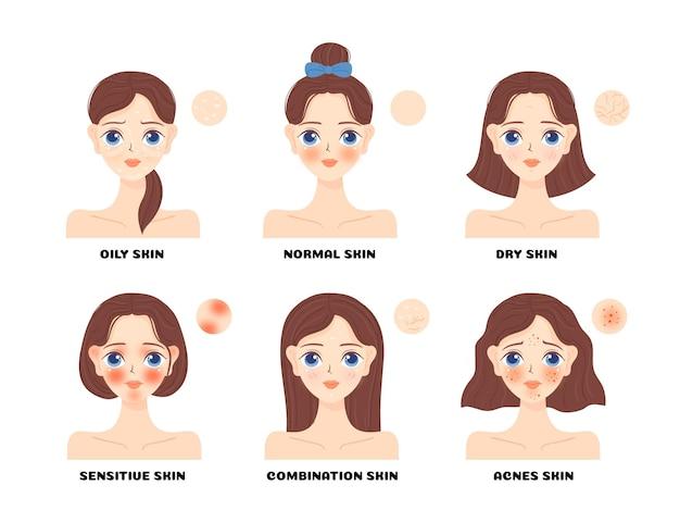 Coleção de tipos de pele de desenho animado