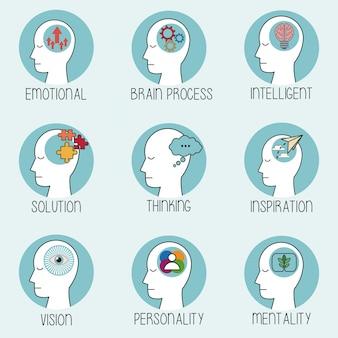 Coleção perfil cérebro cabeça humana