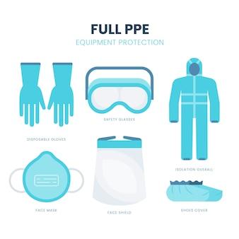 Coleta de proteção de equipamentos de vírus