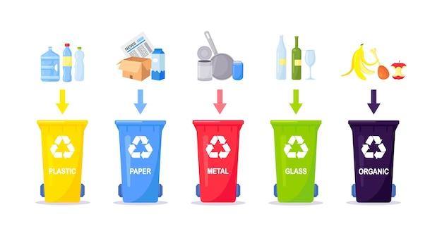 Coleta, segregação e reciclagem de resíduos. o lixo é separado em diferentes tipos e coletado em recipientes de lixo. cada caixa para material diferente