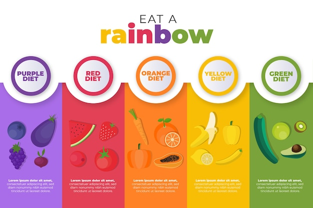 Colorido comer um infográfico de arco-íris