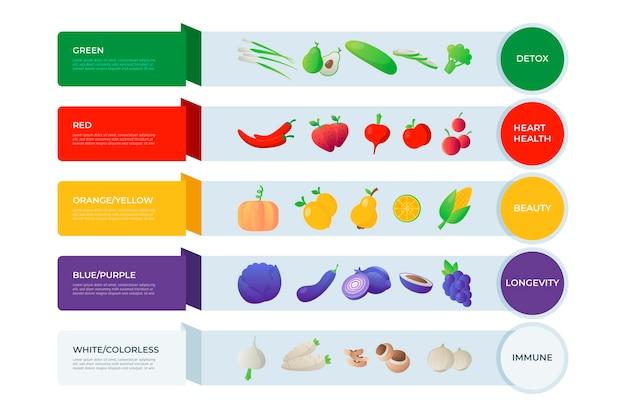 Coma um design de infográficos de arco-íris