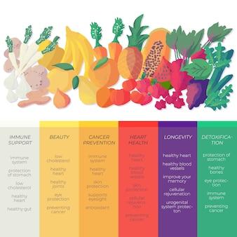 Coma um estilo de infográfico de arco-íris