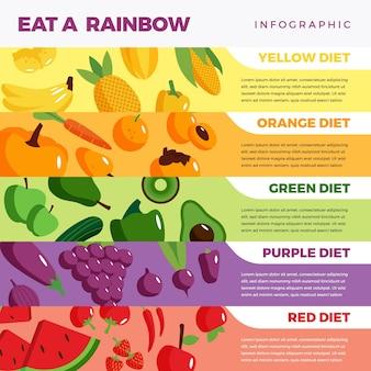 Coma um estilo de infográfico de dieta de arco-íris